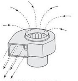 schéma pompe centrifuge
