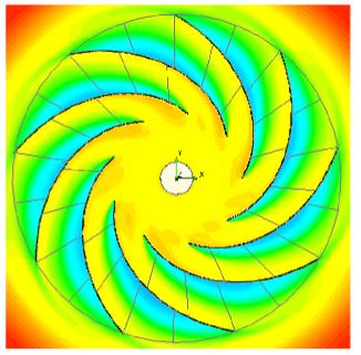 résultat FloEFD pompe centrifuge
