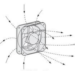 Schéma ventilateur avec boitier