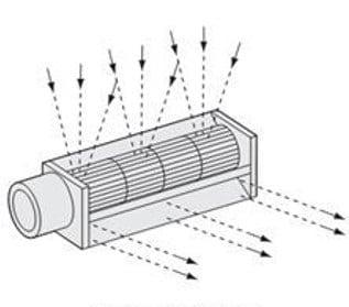 schéma ventilateur crossflow