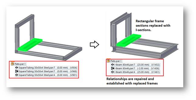 Réparation des relations d'assemblages après modification de la section de bâti