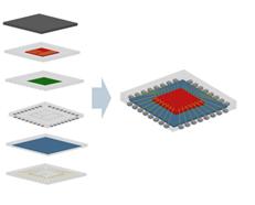 Création d'un composant électronique avec package creator Nouveautés 2021 FLOEFD